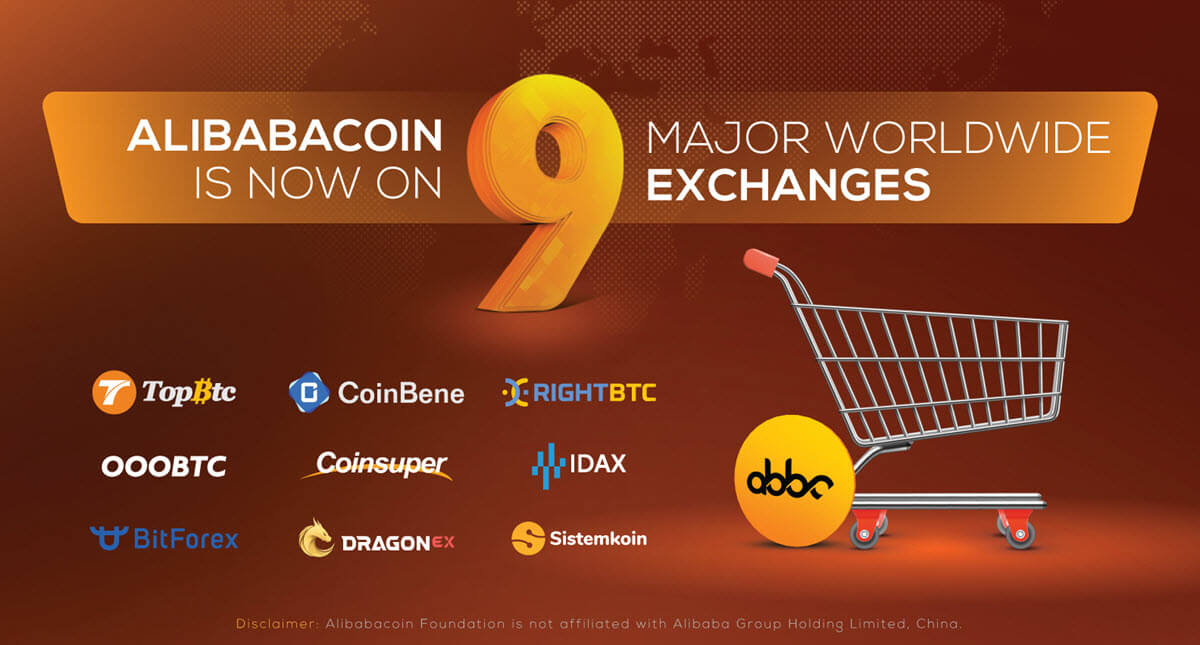 Alibabacoin is now listed on 9 major exchanges worldwide, making it convenient for the users to trade